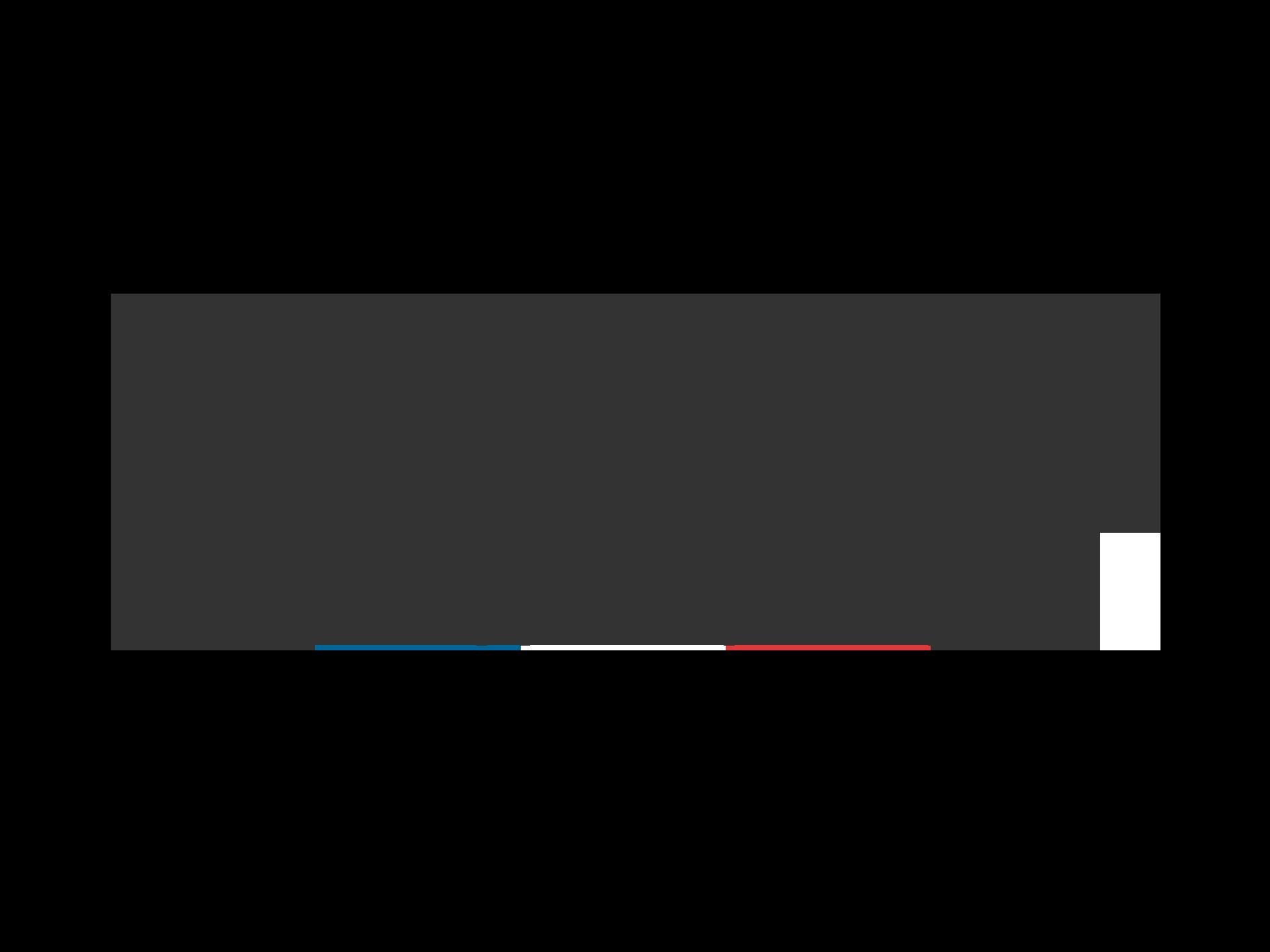 Christelle Vasseur
